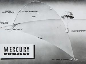 Bild 5 - MR-3 Zeitgenössische Darstellung der Flugbahn