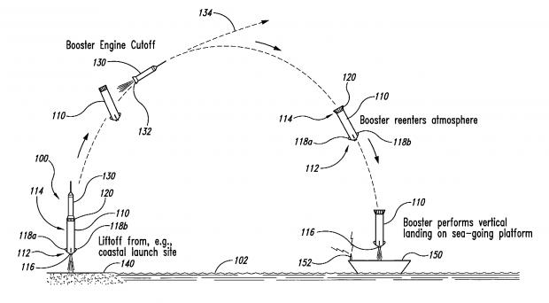 Das Landeverfahren, das Blue Origin sich patentieren lassen hat, stammt womöglich gar nicht von Blue Origin.