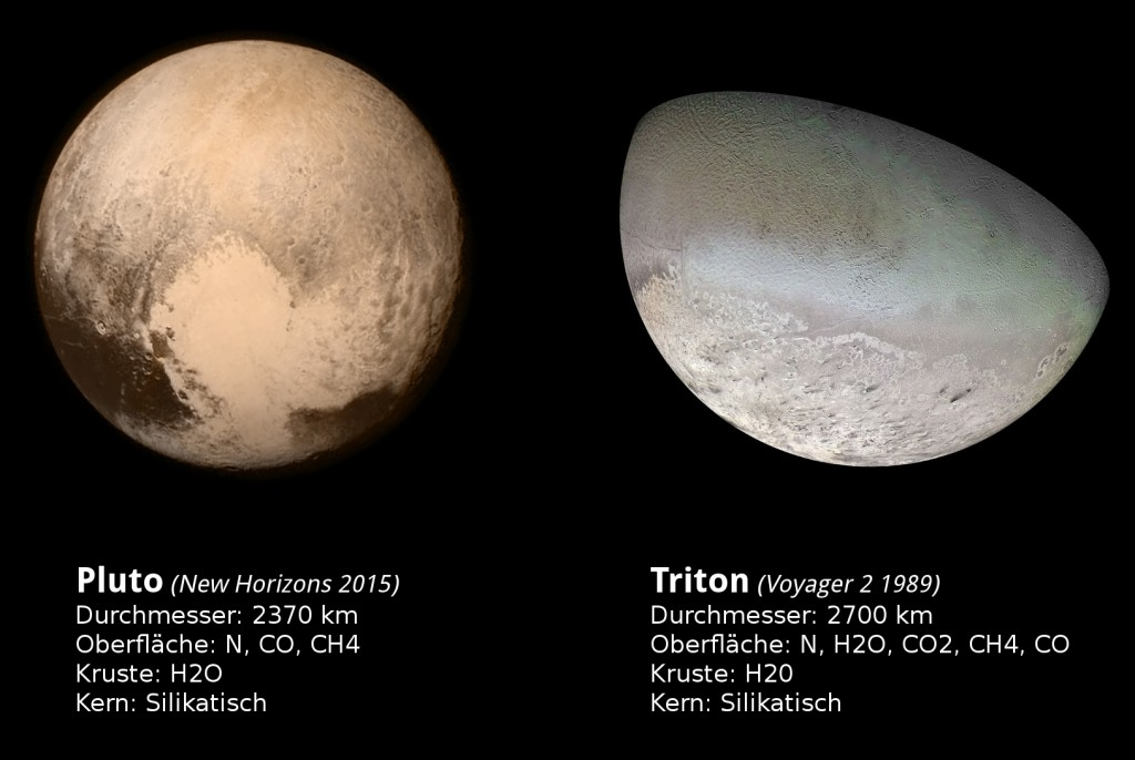 Pluto und Neptunmond Triton, aufgenommen von New Horizons und Voyager 2 (Bild: Public Domain / NASA / K.U.)