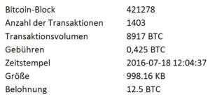 Caption: Aktuell erzeugter Block der Bitcoin-Blockchain