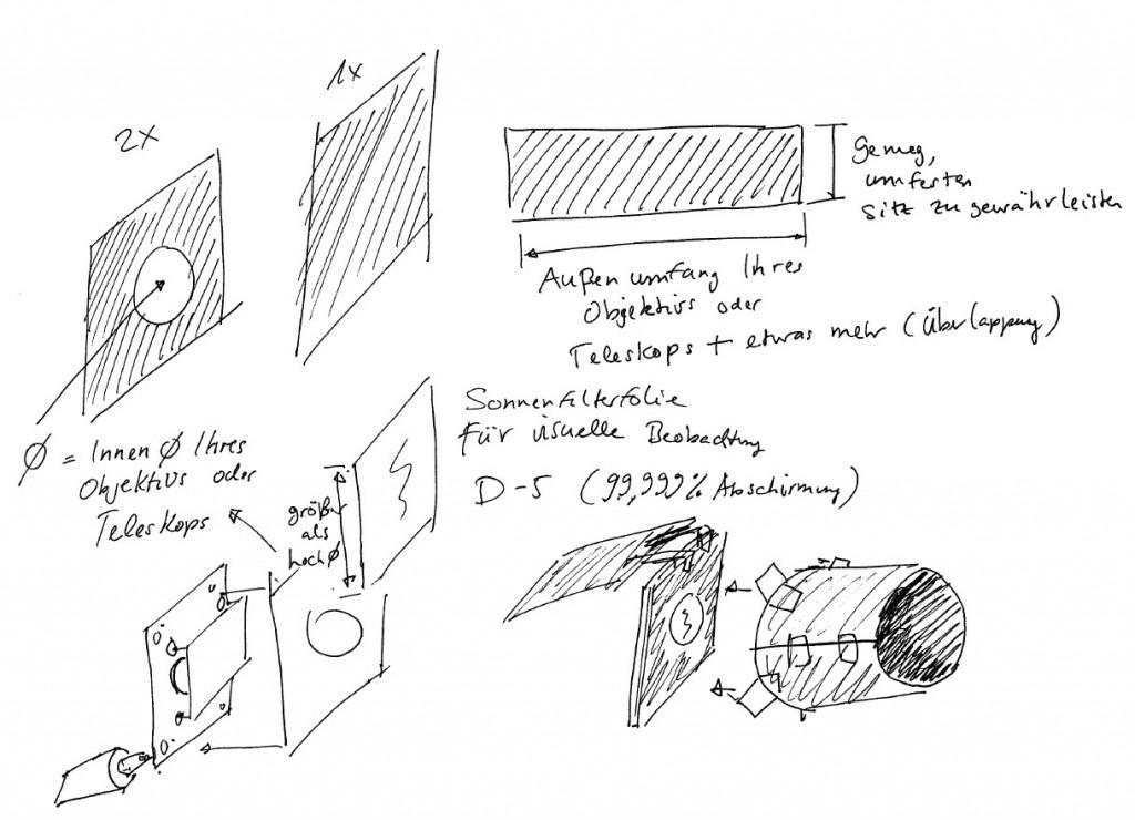 Skizzierte Bauanleitung für einen soliden Sonnenfilter für Ihr Teleskop oder Teleobjektiv. So schwierig kann das nicht sein, wenn sogar ich das hinkriege.