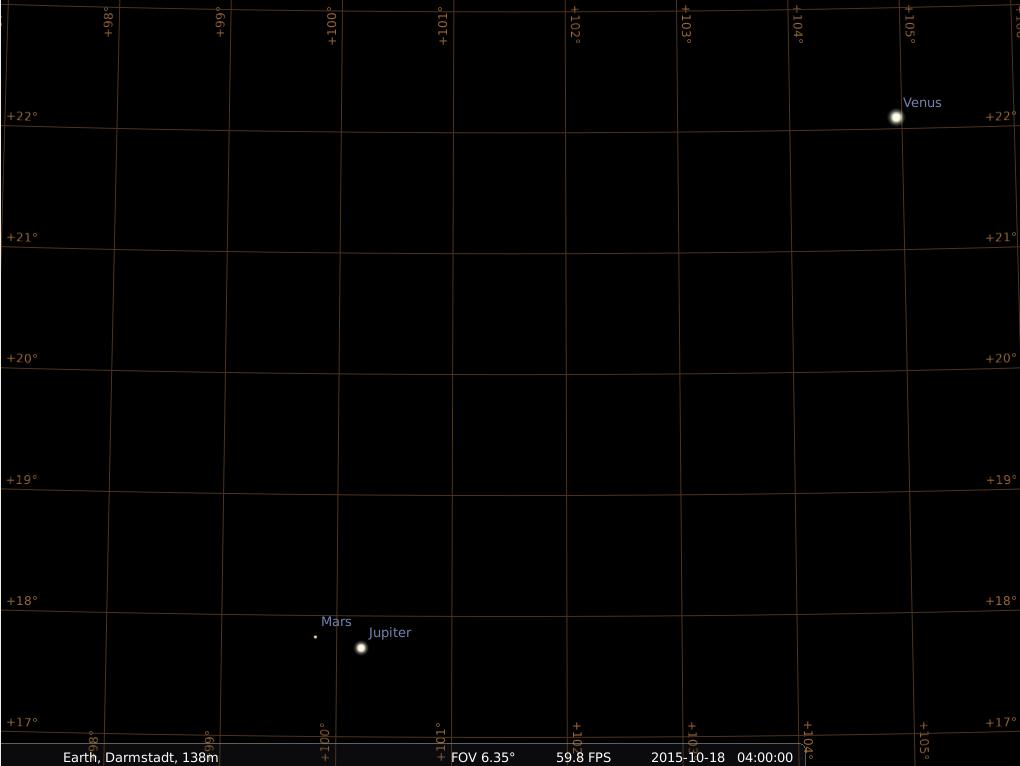 Enge Konjunktion von Mars und Jupiter mit Venus in der Nähe am 18. Oktober 2015, simuliert für Darmstadt um 04:00 GMT (06:00 MESZ)