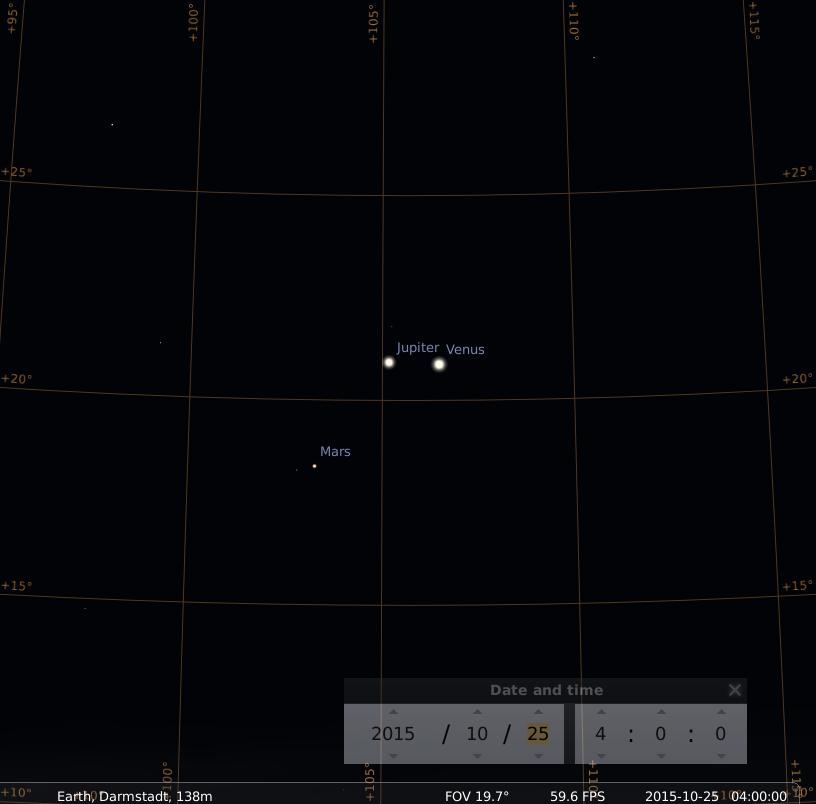 Enge Konjunktion von Mars, Jupiter und Venus am 25. Oktober 2015, simuliert für Darmstadt um 04:00 UTC(=05:00 MEZ)