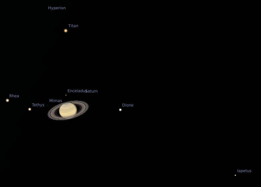 Das Saturnsystem aus Erdsicht, simuliert für den 13.2.2015 um 6 Uhr MEZ