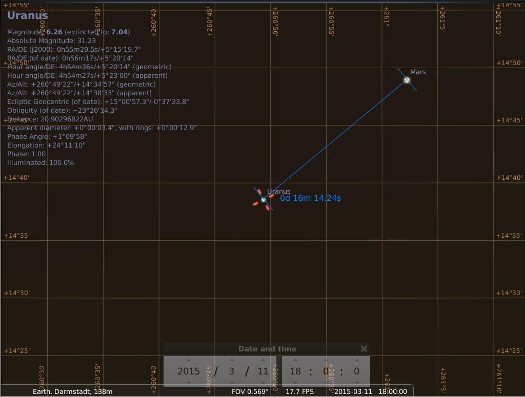 Uranus und Mars am Abend des 11.3.2015, simuliert für Darmstadt um 18:00 GMT (=19:00 MEZ)