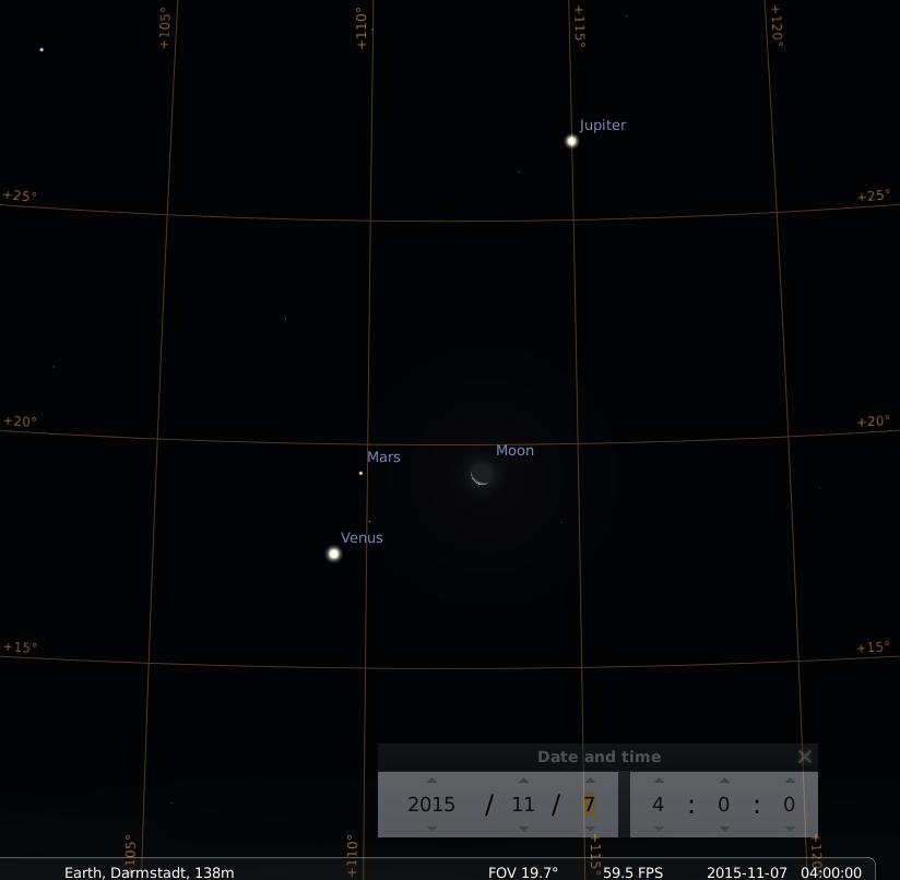 Konjunktion von Venus, Mars, abnehmendem Mond und Jupiter am 7. November 2015, simuliert für Darmstadt um 04:00 UTC(=05:00 MEZ)