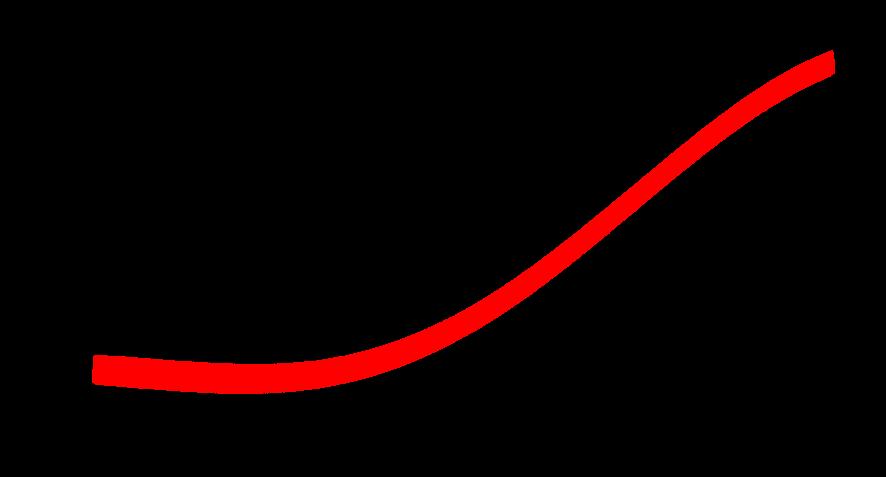 Tatsächliche Höhe über dem Ellipsoiden als Funktion der areographischen Breite, erhalten durch nuerische Propagation der Bahn