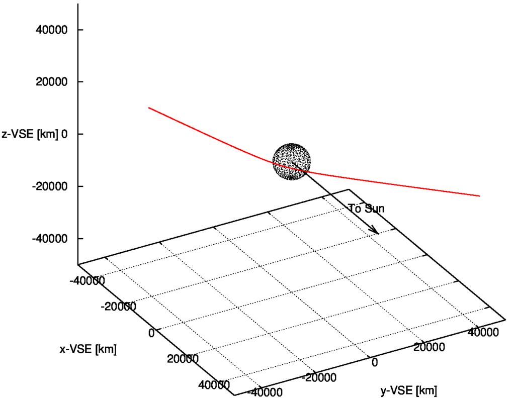 Der Nahbereich der Vorbeiflughyperbel für den Venus-Swingby von BepiColombo am 10. August 2021, Quelle: Michael Khan, ESA