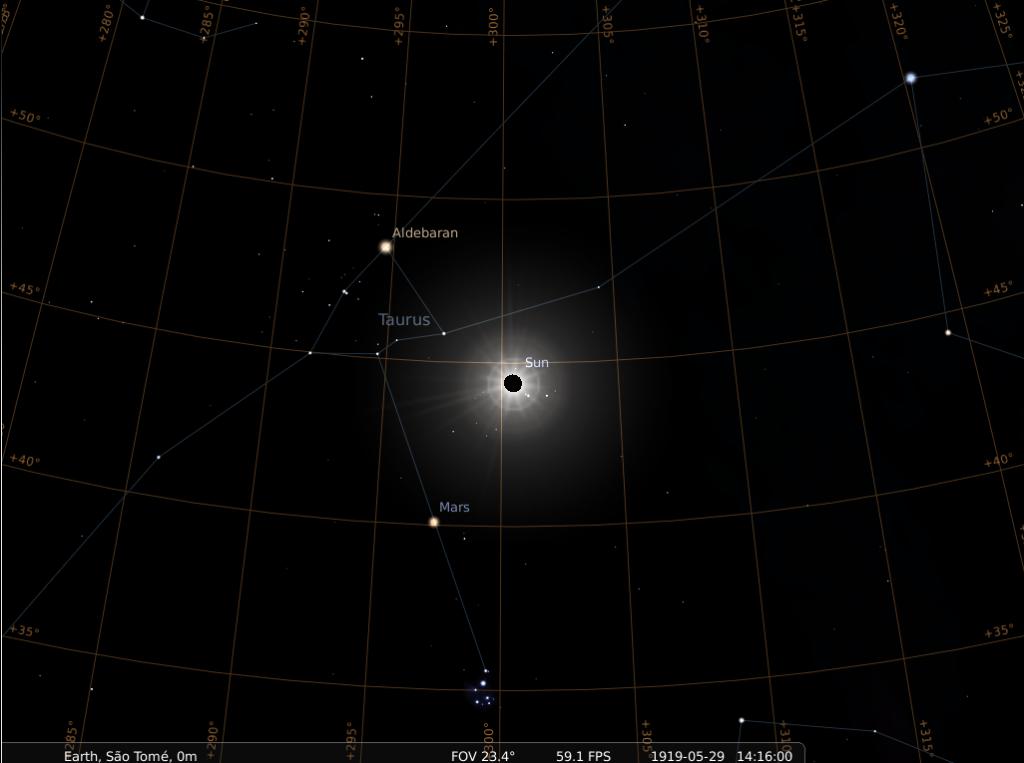 Eine (per Software simulierte) Sonnenfinsternis, und zwar eine historisch signifikante.