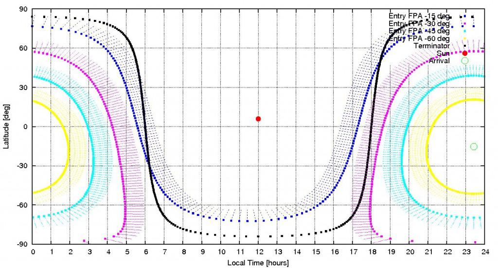 Mögliche atmospärische Eintrittspunkte und Flugrichtungen von Bruchstücken und Begleitern des Asteroiden 2014 RC am 7. September 2014, berechnet aus den bekannten Bahndaten des Asteroiden während seiner Annäherung an die Erde
