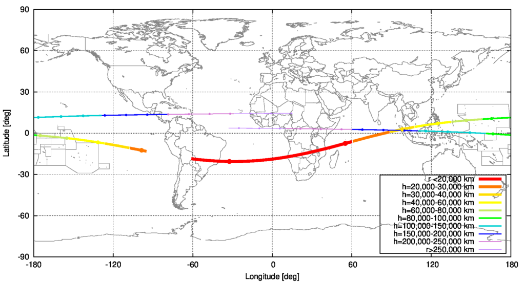BepiColombo Earth Swingby on 10 April 2020: Ground Track of Trajectory, Altitude is Colour-Coded (gap indicates eclipse)