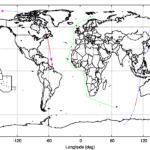 Subspur eines typischen VEGA-Starts in ein SSO: Schubphaesn rot, Freiflugphasen blau, Aufschlagpunkte violett