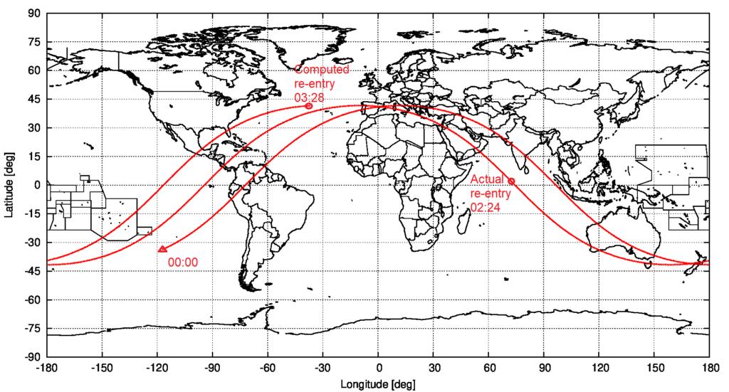 Simulierter Bahnverlauf vor Wiedereintritt der Zentralstufe der chinesischen Rakete vom Typ Langer Marsch 5B am 9. Mai 2020, Subspur über der Weltkarte