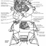 Exploded View of the Apollo Lunar Module showing the descent and ascent stages, source: history.nasa.gov