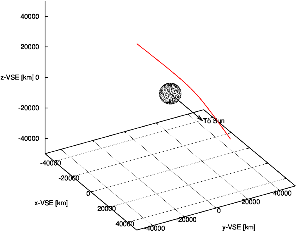 Der Nahbereich der Vorbeiflughyperbel für den Venus-Swingby von SolO am 9. August 2021, Quelle: Michael Khan, ESA