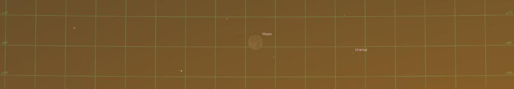 Der zunehmende Mond am Abend des 13.4.2021, hier simuliert für Darmstadt um 21:00 MESZ