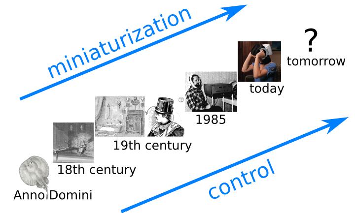 developmentNeuromodulationS