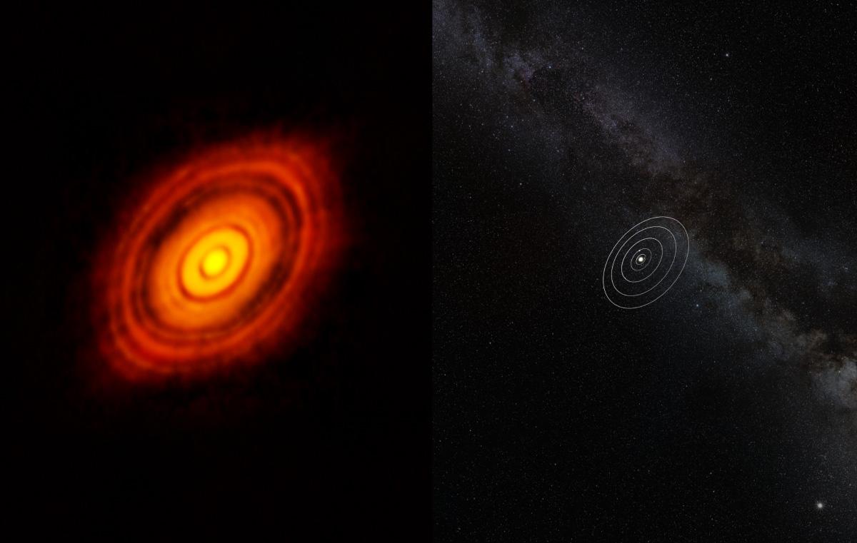 Bild:  ALMA (ESO/NAOJ/NRAO)