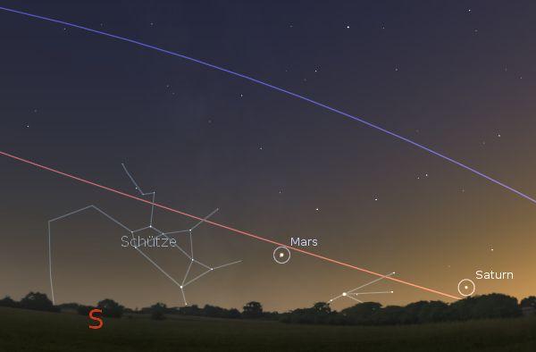 Mars (Komet Siding Spring steht am 19.10. an fast gleicher Position) gegen 19 Uhr MESZ.
