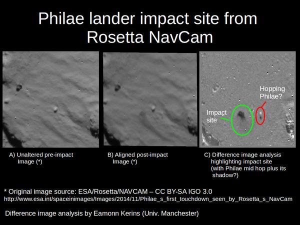 Re-Analyse der NAVCAM-Bilder des ersten Aufpralls: Ist der helle Fleck Philae, wie er über die Kometenoberfläche springt?