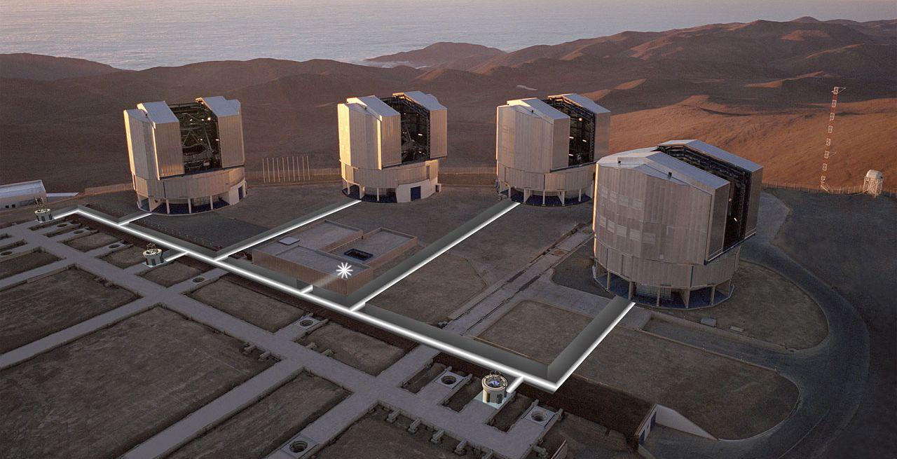Das Very Large Telescope der ESO in Chile kann als optisches Interferometer verwendet werden. Dazu können die vier Hauptteleskope oder vier kleinere Hilfsteleskope zusammengeschaltet werden, um gemeinsam ein Auflösungsvermögen eines 100 Meter großen Einzelteleskops zu erziehlen. Der Lichtweg des Interferometers ist in diesem Bild schematische eingezeichnet. Bild: ESO