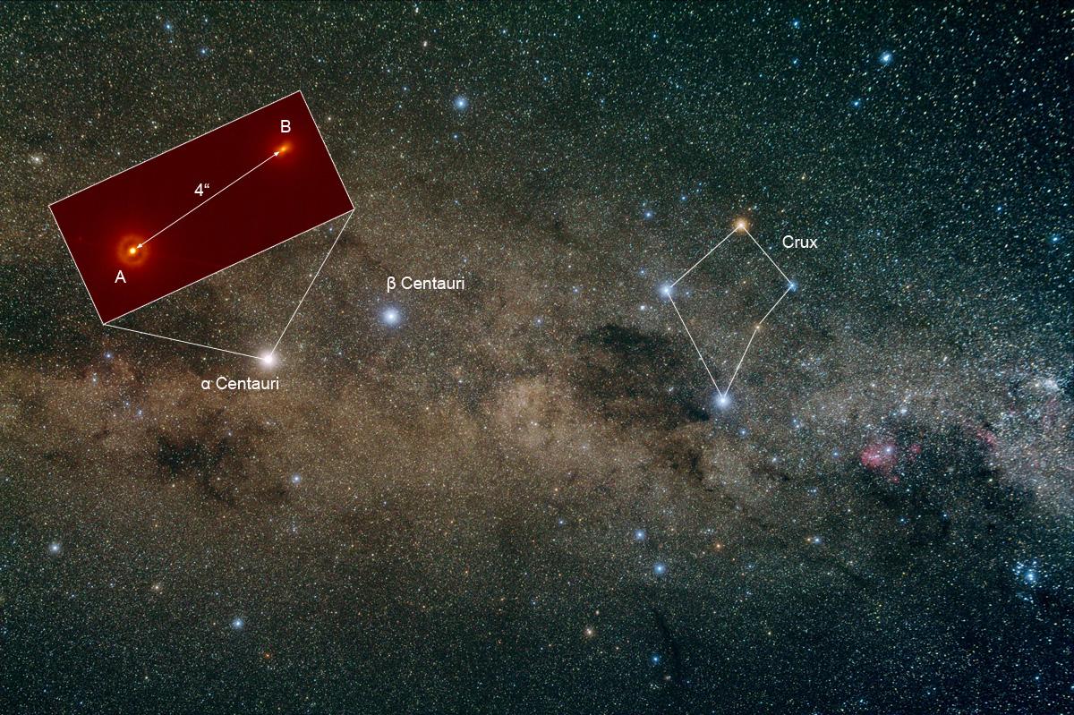 Enge Nachbarn: Alpha Centauri und seine Begleiter ...