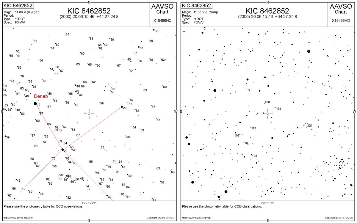 Aufsuchkarten für KIC 8462852, links mit 20° Blickfeld, rechts 1°. Auf der linken Abbildung ist das Sternbild Schwan zur Orientierung eingezeichnet. Quelle AAVSO.