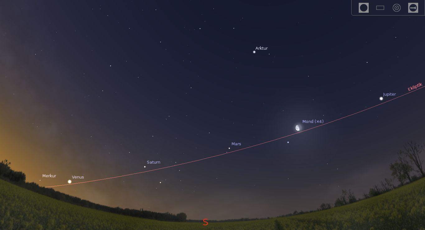 Planetenparade Supreme: Das Sonnensystem auf einen Blick