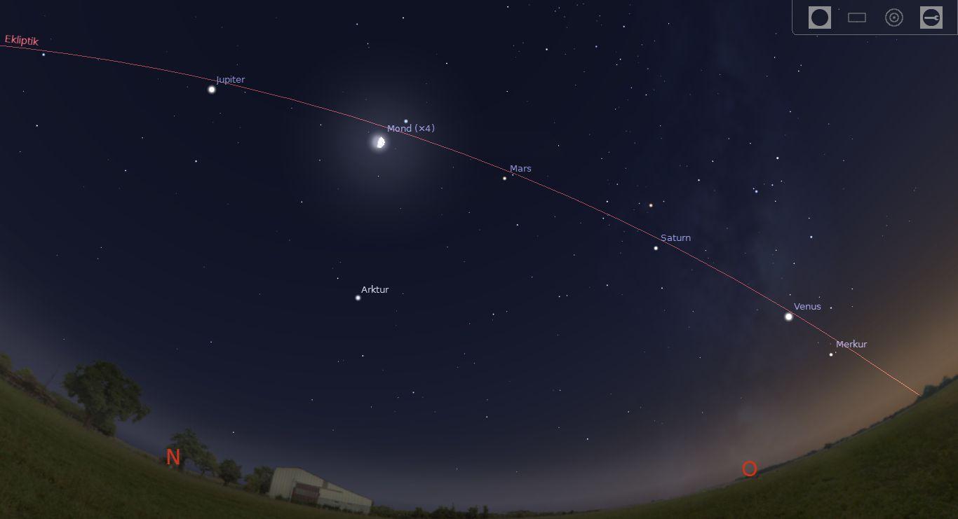 Planetenparade von Santiago de Chile. Erstellt mit Stellarium.