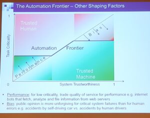 Shaping factors of the automation frontier