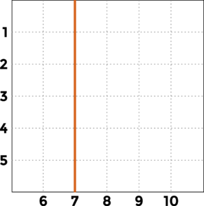 Six by six grid, showing the ten possible lines that could be faults