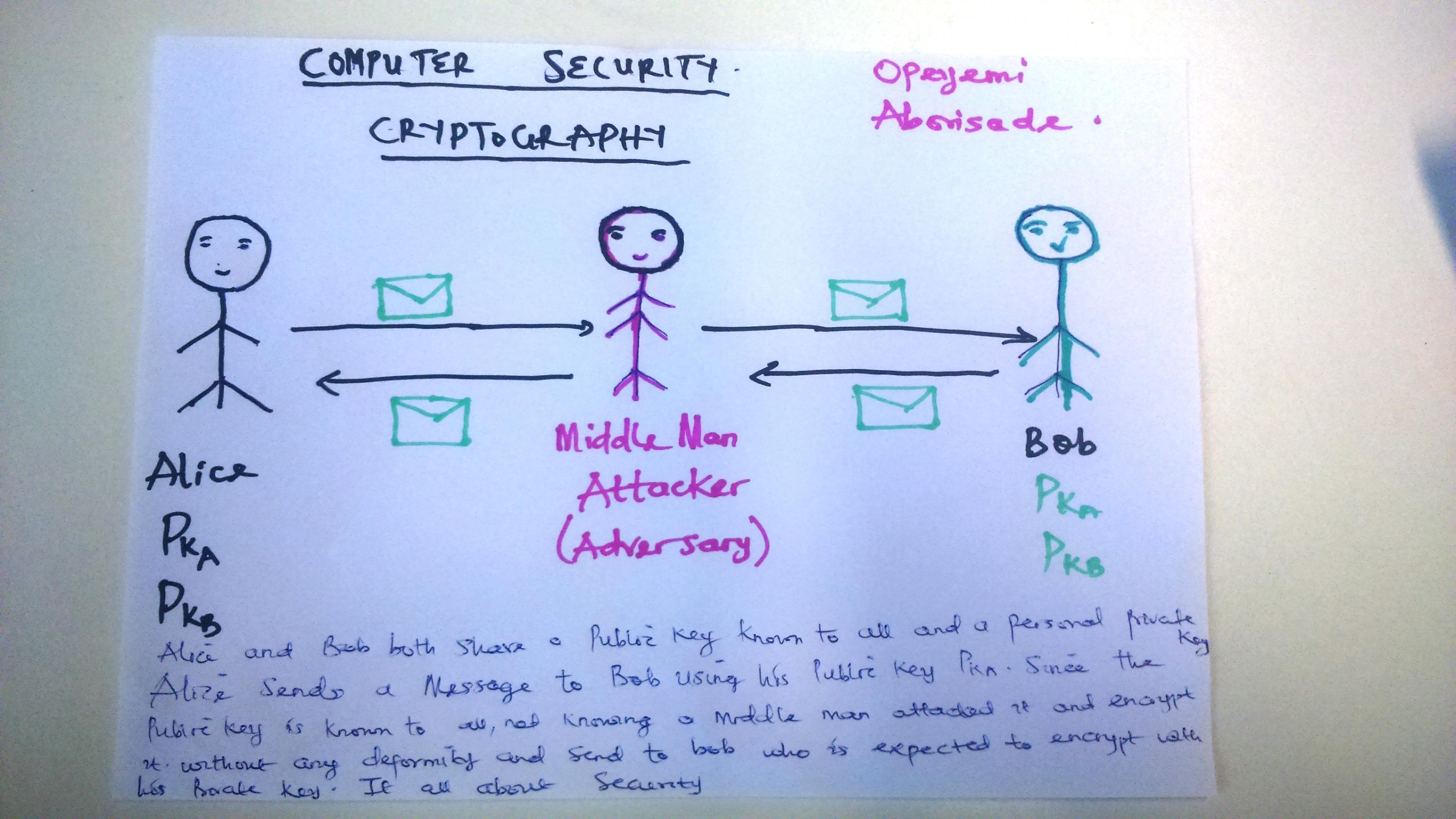 Web crawler research paper