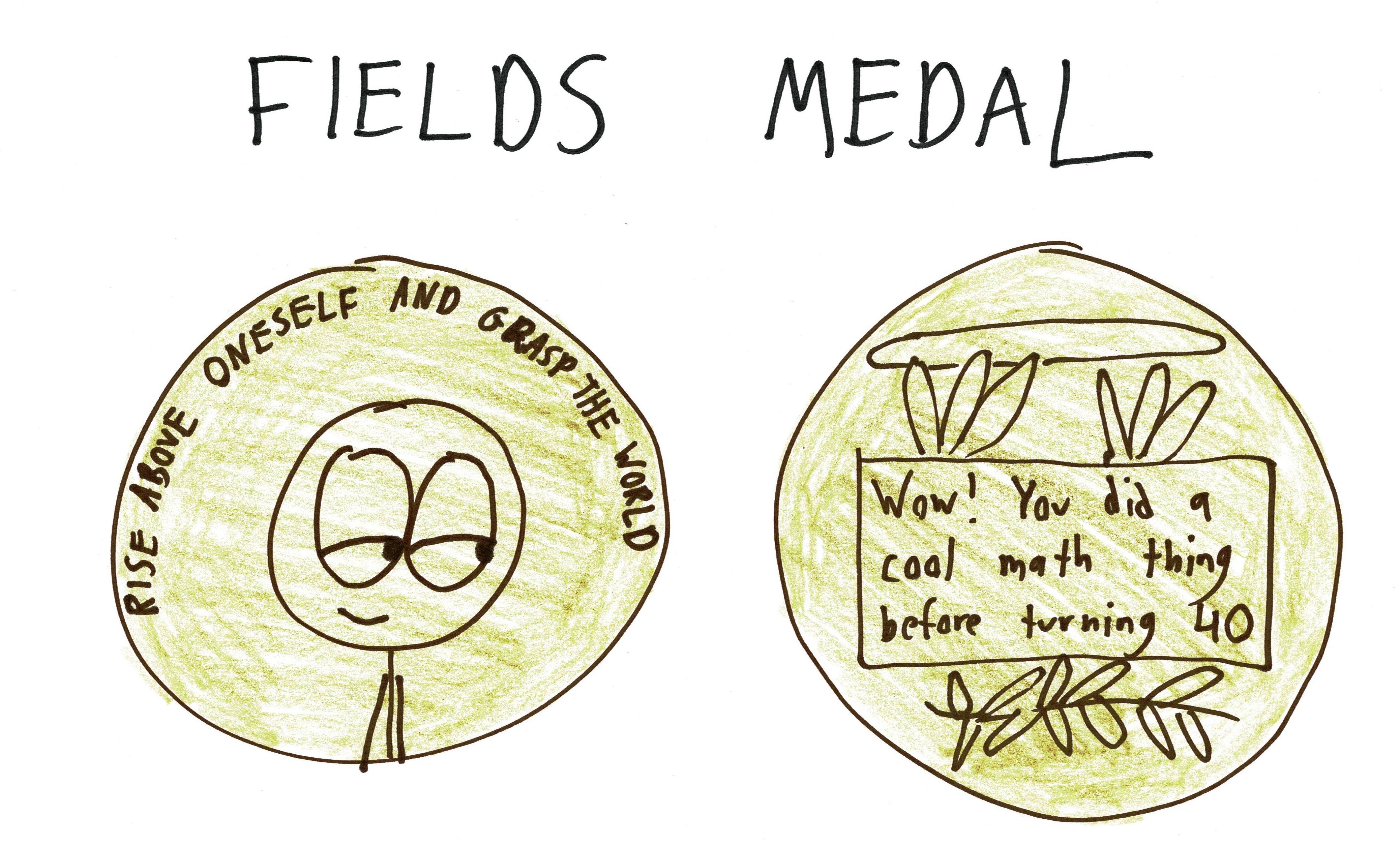 Prizes in different fields