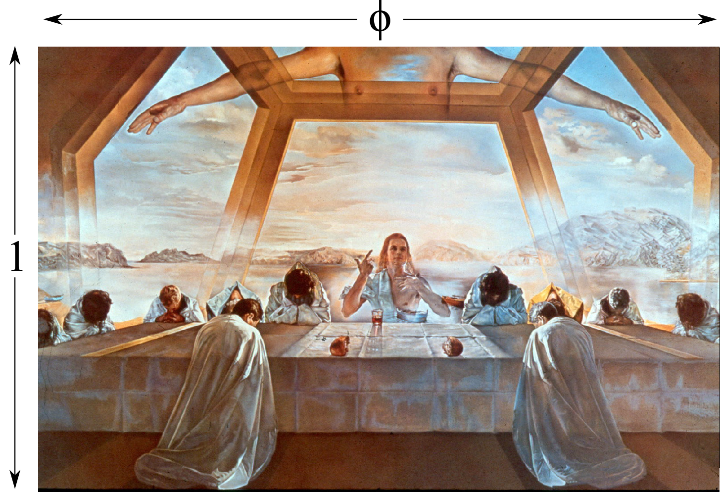 Salvador Dali painting, with side lengths labelled 1 and phi