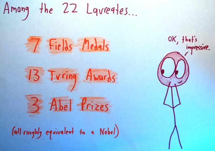 Beeindruckende Meriten der Laureaten. Illustration von Ben Orlin (http://www.mathwithbaddrawings.com und ebenfalls hier beim HLF)
