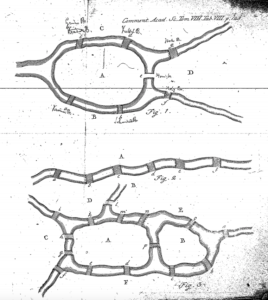 Euler's original sketches of Königsberg and other layouts, from his original paper