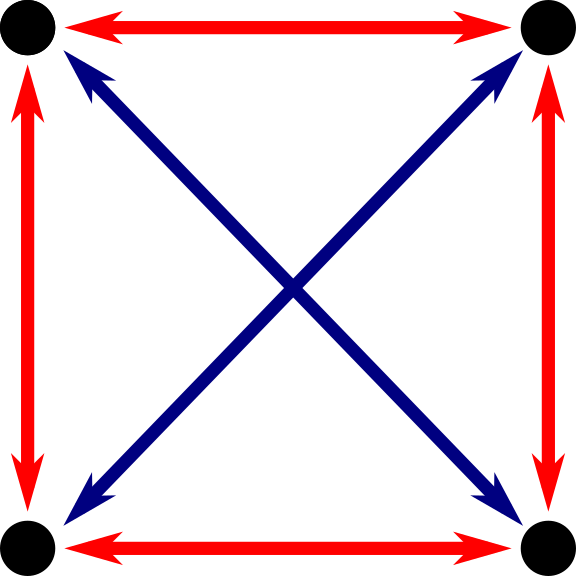 Four points arranged in a square, with the two different distances marked.