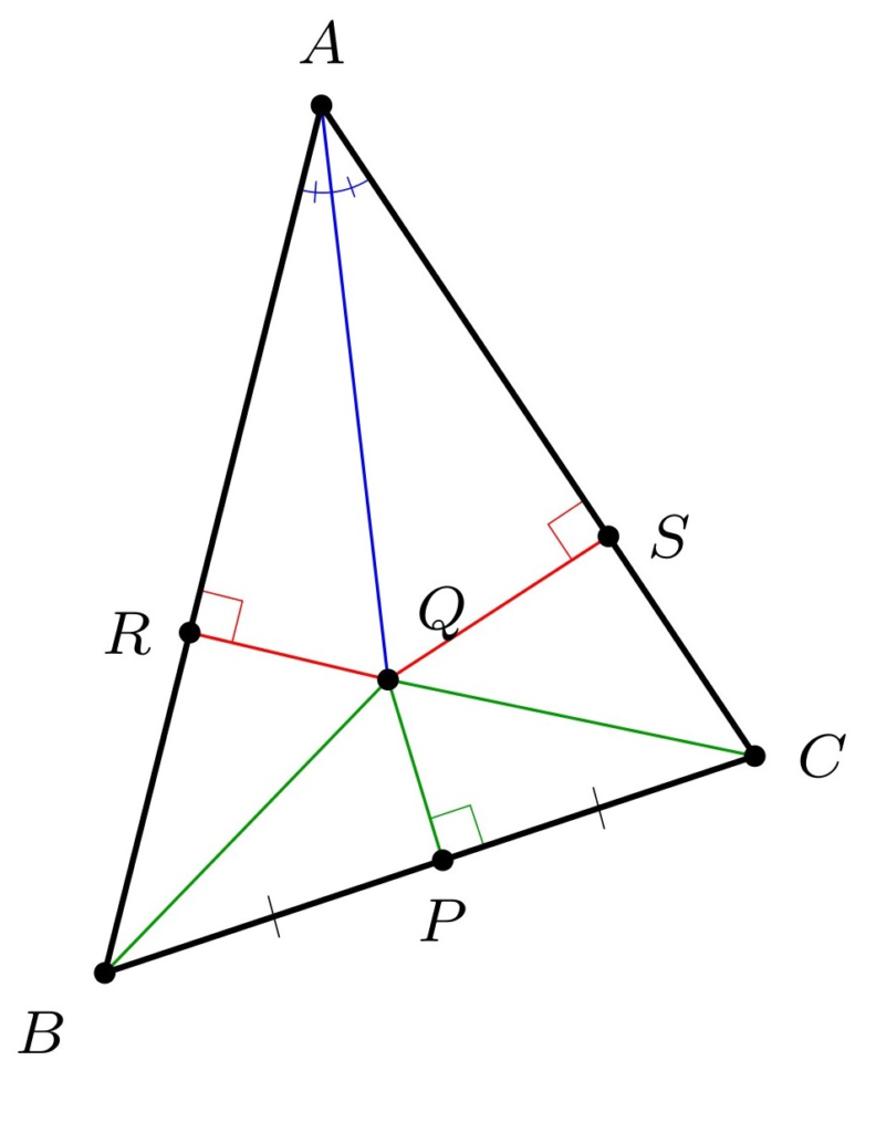 A diagram showing the triangle ABC, annotated with midpoints P between B&C, S between A&C and R between A&B; it has perpendicular lines drawn to the centre from all the midpoints and bisectors of each angle, all of which meet at the point Q in the middle of the triangle.