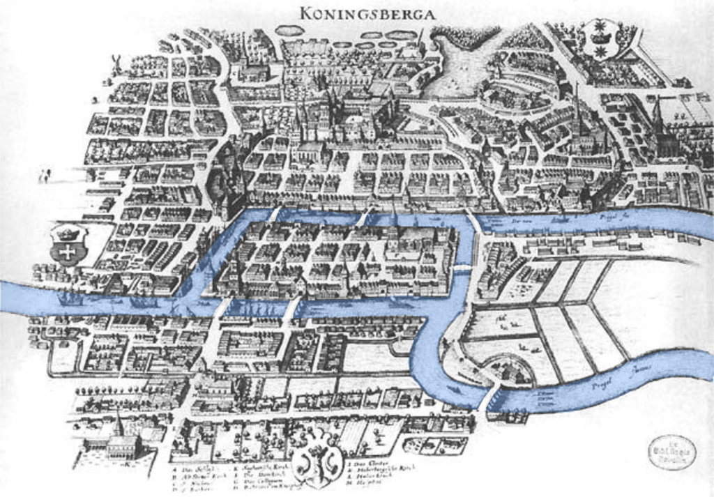 Historical map of Königsberg, with the river and seven bridges visible