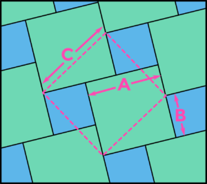 Pythagorean tiling by two sizes of square, showing a proof of the Pythagorean theorem