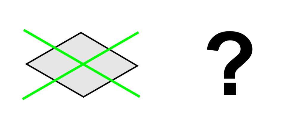 Rotogon - rotated around two axes simultaneously