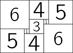 a simple squaring of a 15 by 11 rectangle, using squares of size 6, 6, 5, 5, 4, 4, 3, 1 and 1