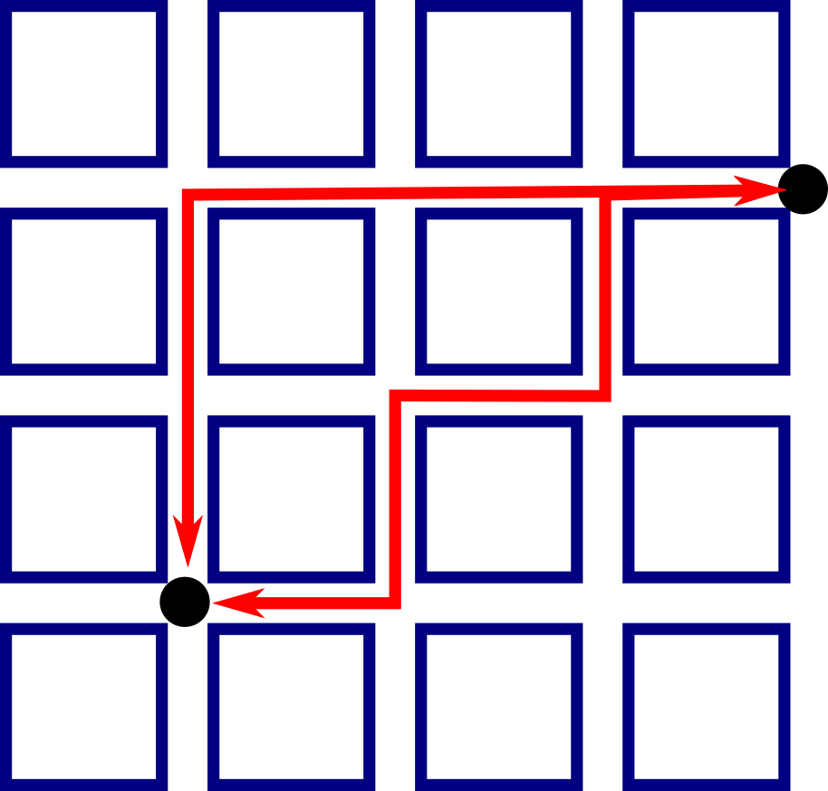A grid of city blocks showing two points which are distance 5 apart - three across, one up, with two different routes to get there illustrated