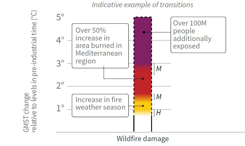 Hitze, Brände, Kachelmann » KlimaLounge » SciLogs