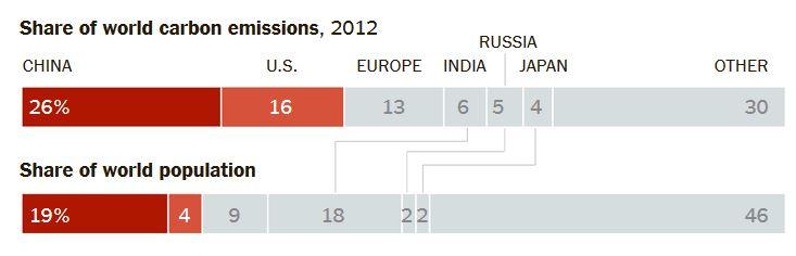 emissions2012