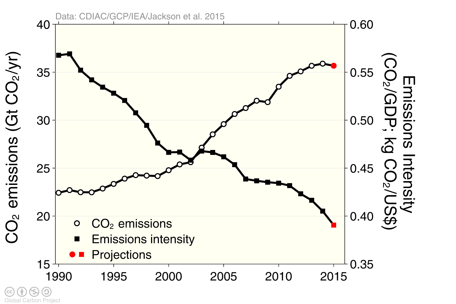 Paris Ein Sieg Der Vernunft Und Der Diplomatie Klimalounge