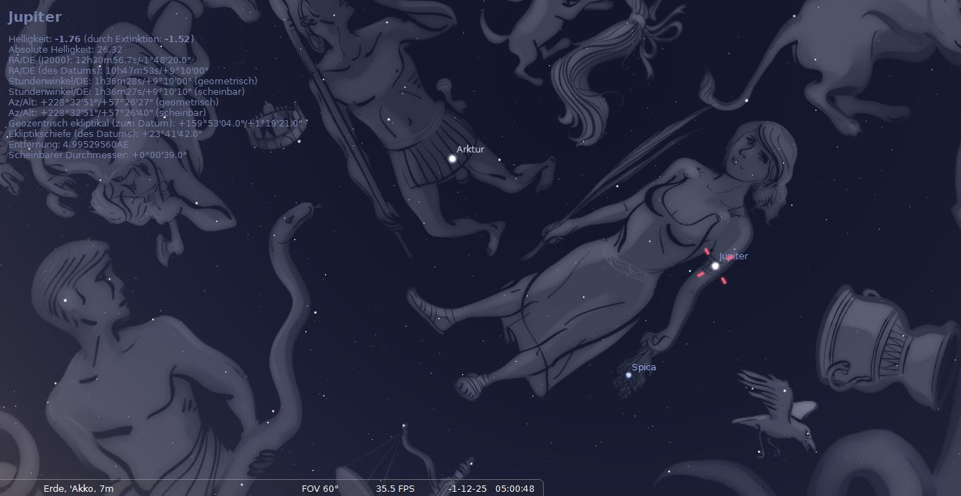 Jupiter online datiert Geschwindigkeit datieren evansville indiana