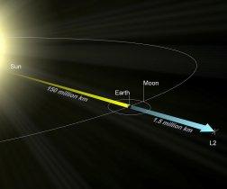 Herschel-Weltraumteleskop