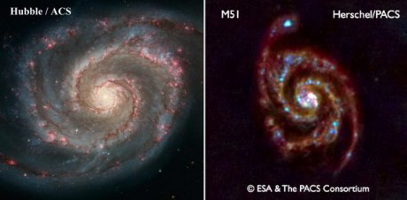 Hubble vs. Herschel?