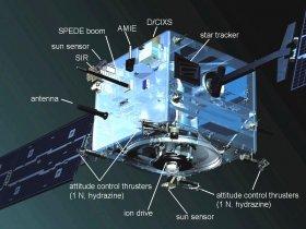 Ansicht der Mondsonde Smart-1 mit ihren Hauptkomponenten, Quelle: ESA